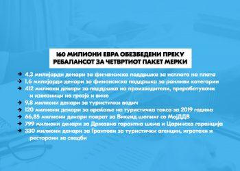 Креатива Banner 160 Милиони Евра МК