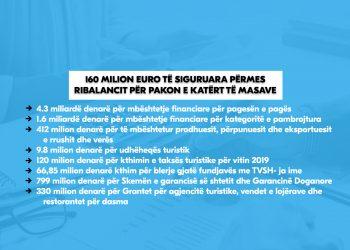 Креатива Banner 160 Милиони Евра AL